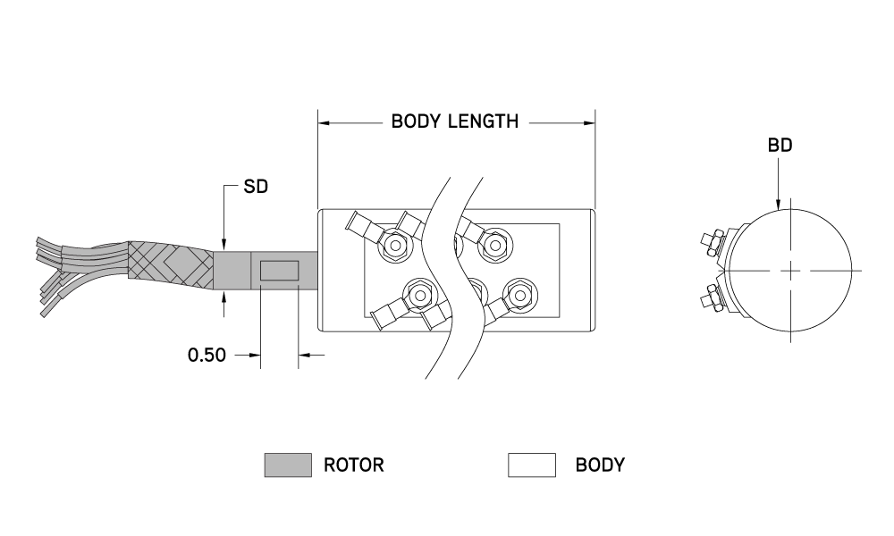 MC Series Image