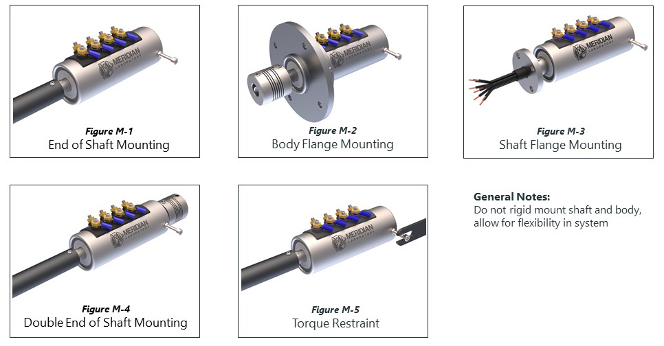 Mechanical Mounting Options Website