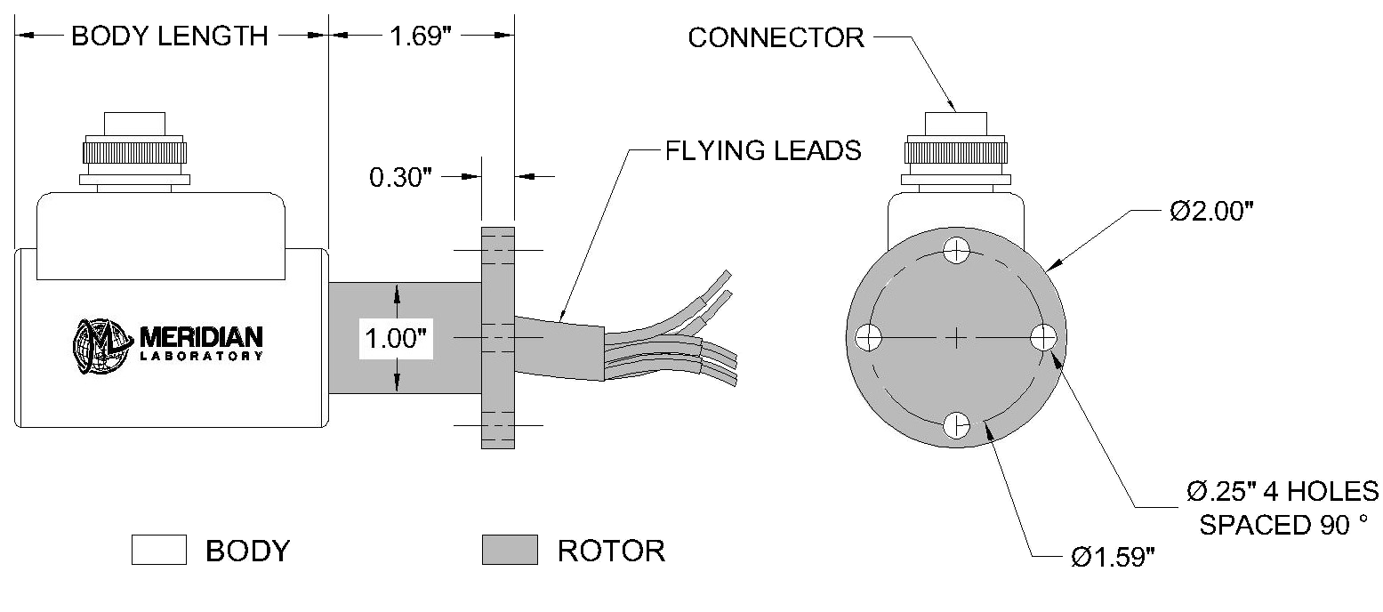 MXV Series